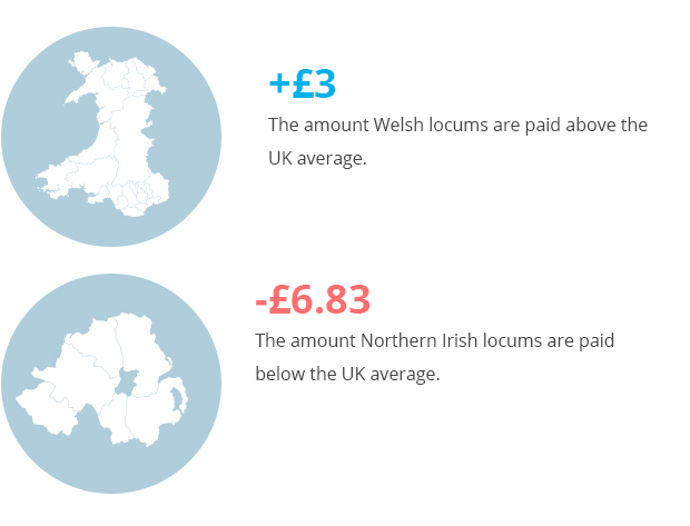 how locum rates vary across the UK