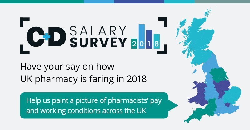 C+D Salary Survey banner
