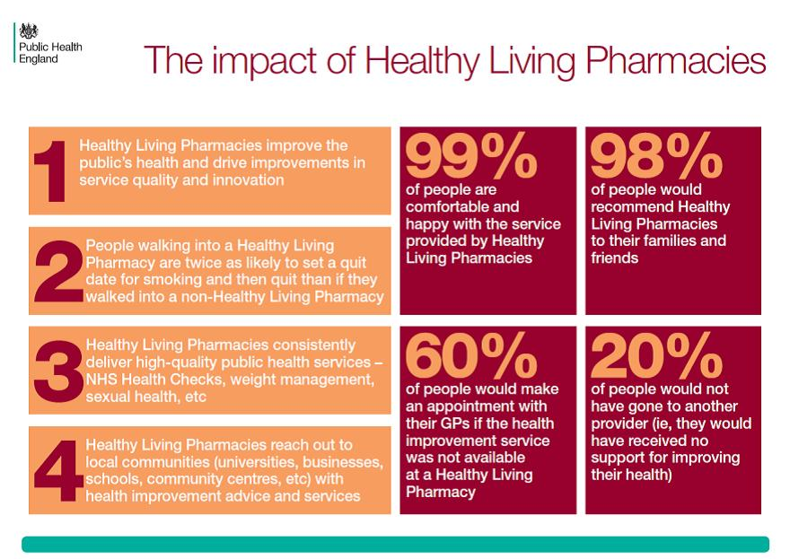 Public Health England promotional material from January 2016