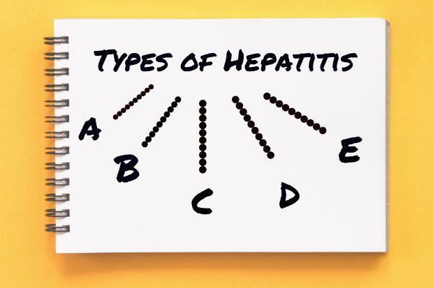 types of hepatitis
