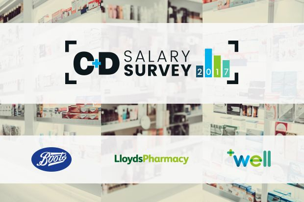 compare multiple pay conditions Boots Lloydspharmacy Well