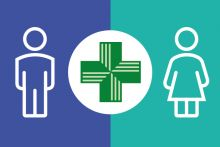 The average male manager and employee pharmacist salary is 5% higher than femal equivalents